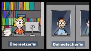 Übersetzer Köln Dolmetscher Köln